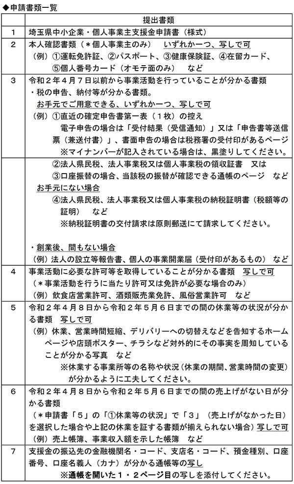 休業 補償 県 埼玉